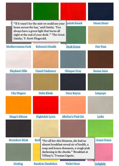 nevver:  Literary Paint Chips