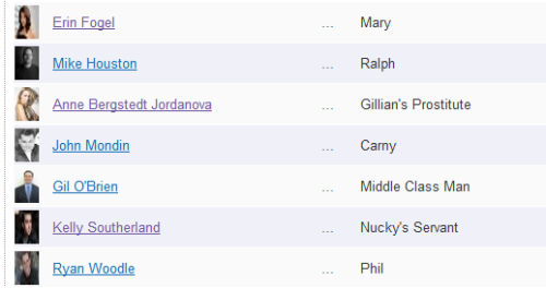 emerald—city:   IMDB casting for 3.01  So…I guess Gillian becomes a madam? I don't know how I feel about that. I heard rumors on the IMDB board about it, but didn't really believe them because lol, IMDB.  I don't know how to feel about that either. I mean, it could be her rise to some power I guess… When I read 'Gillian's Prostitute' my mind first went to 'yeah girl!' then scanned over and saw it was a woman playing the part. I really was hoping for Gillian having a house full of man whores funded by the Commodore's money in Season 3… SIGH!