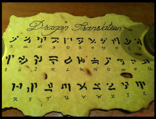 Ever wanted to translate Dragon Language [Skyrim]?Well, you'd best be glad I can find things . . On accident … On an anonymous website >.>