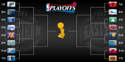 Round 1: Spurs over Jazz, Clips over the Grizz, Lakers over Nuggets, Thunder over Mavs                Bulls over 6ers, Hawks over Celtics, Pacers over Magic, Heat over Knicks Round 2: Clippers over Spurs, Thunder over Lakers                Hawks over Bulls, Heat over Pacers Round 3: Thunder over Clippers                Heat over Hawks  Finals: THUNDER over Heat