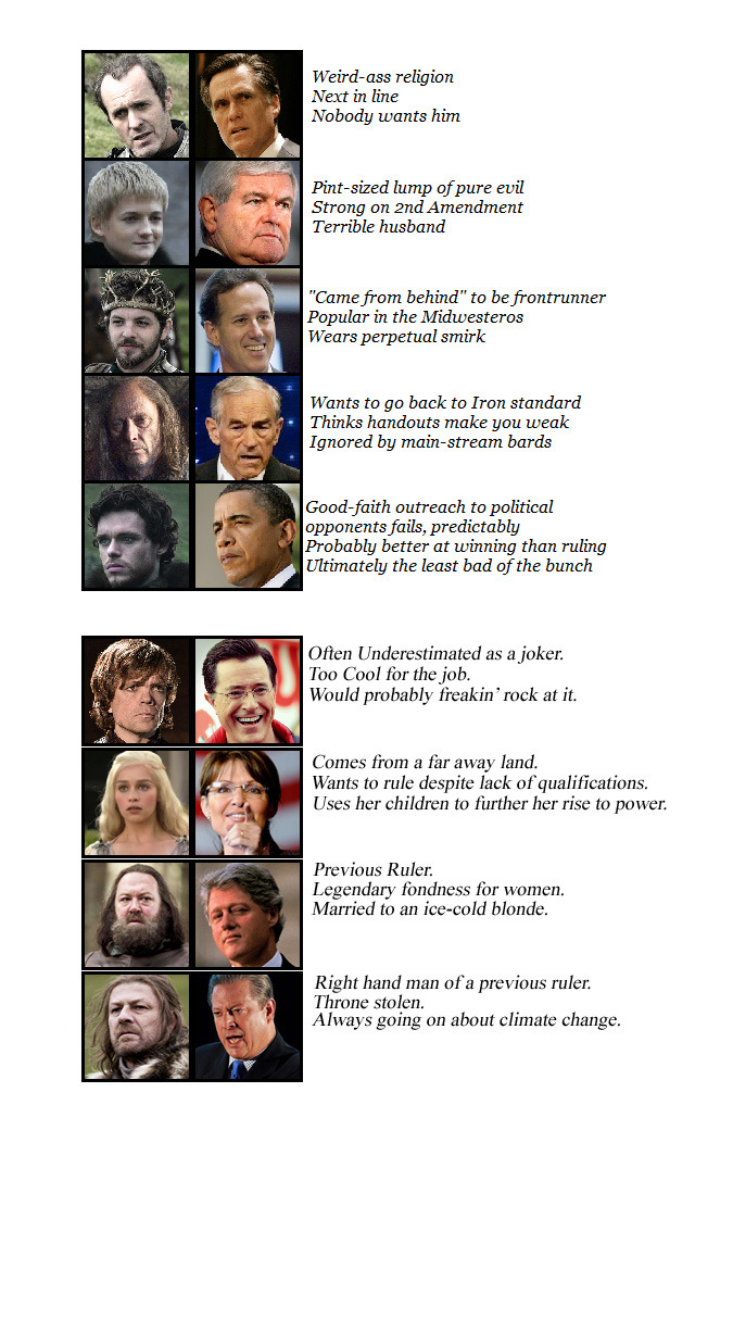 quegarras:  If 'Game Of Thrones' Characters Were Presidential Candidates  I just started watching Game of Thrones. The Lord Stark/Al Gore one made me LOL.
