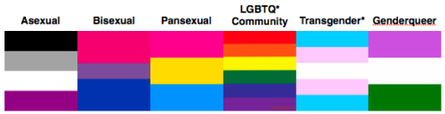 My updated banner, which reflects the rainbow flag as a symbol of the LGBTQ* Community.