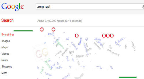 "Google Explains Latest Search Game: 'Zerg Rush' Type ""zerg rush"" into Google search on Friday and get ready to have your search results attacked by copies of the letter ""O"" in Google's logo, which spring to life and swarm the page in Google's latest animated, time-sucking, game-like easter egg. You can attempt to ward off the invading hordes of Google letters by furiously clicking each of the attacking letters, and then, when all are wiped out, post your score to Google Plus by clicking the ""Share Score"" button. Read more…"