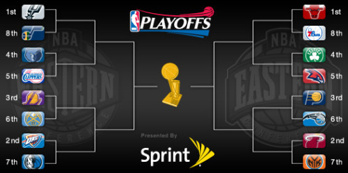 Playoffs 2012
