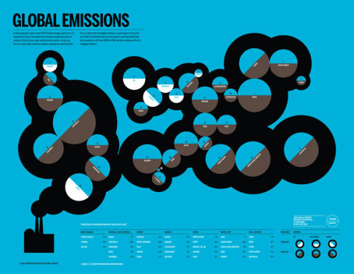 """Global Emissions"" by Lamosca."