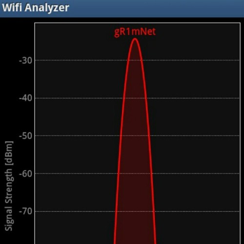 No weak signal in this house. #wifi #network #wireless #strong #signal (Taken with instagram)