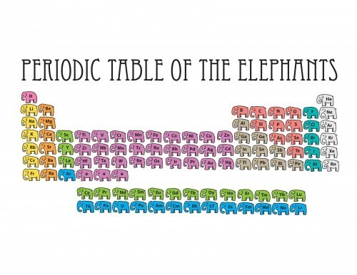 The Periodic Table of Elephants via BigIce