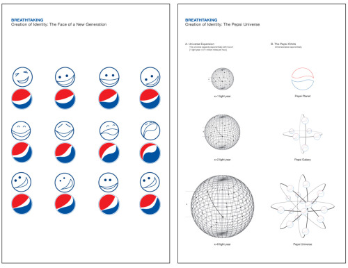 jaymug:  How the Pepsi Logo Was Created