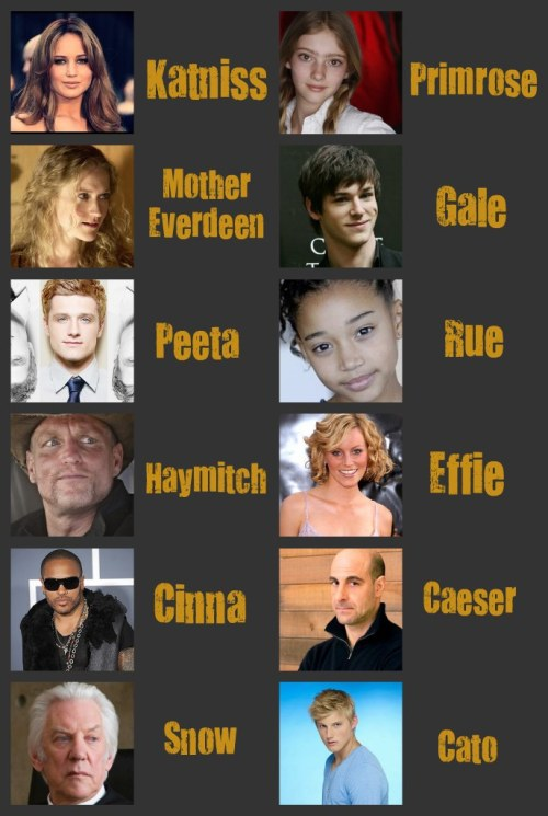 heyfunniest:  Which hunger games characters are you? To know.. Reblog this photo Go to your blog.. Click the image.
