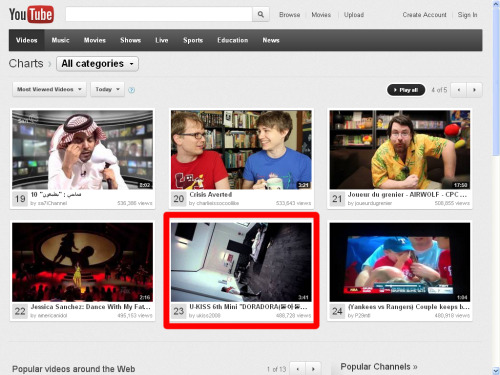 U-KISS DORADORA 23rd most popular video on Youtube as of April 28th, 2012