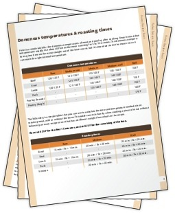 Cooking guides, charts and reference sheets have been included to make your life even easier and to help you cook just about anything. Your guide to cooking the perfect steak and the Paleo food list are two examples of what's included.