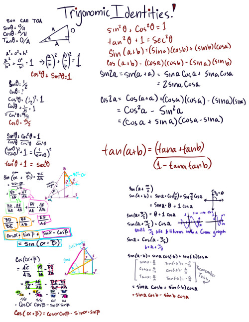 Trigonometric Identities notes. :( Notes after KhanAcademy 's first four videos on the subject, because Mr. Rhodes isn't as great of a teacher as he is a coach.