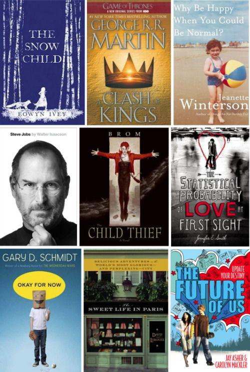 Books read in April. *Recommended: Walter Isaacson, Brom, Gary D. Schmidt, David Lebovitz