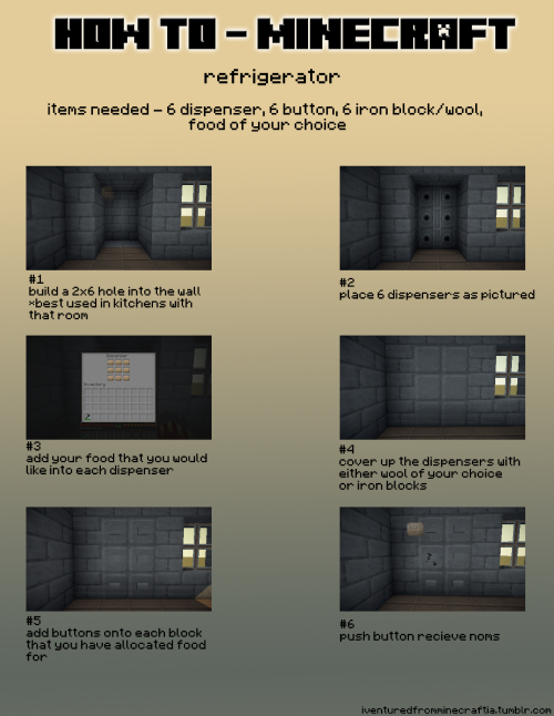 iventuredfromminecraftia:  how to - minecraft refrigerator see full size image below  {x}