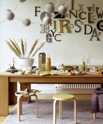 decorating with letters and numbers/typography