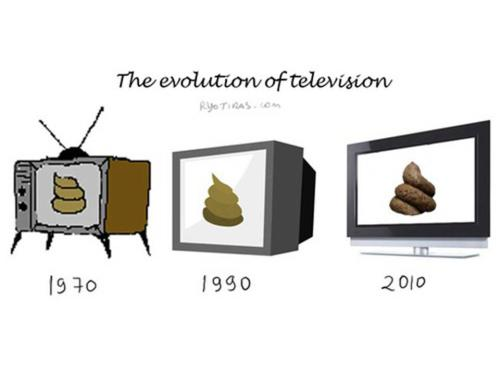 The evolution of television…
