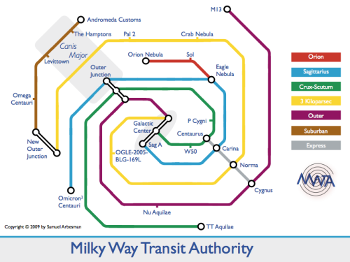 The Milky Way as a subway map, and other creative derivatives of the London Tube map