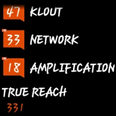 This its my #klout score… Like if you know what this means, let's get it to 50~ follow me, re post me, mention me, tag me, or just plain like me…#RealTalk #TeamAlive #NAO wuddup Tho (Taken with instagram)