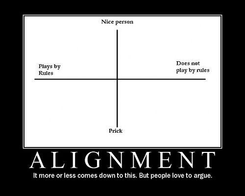 onlydraven:  Alignment