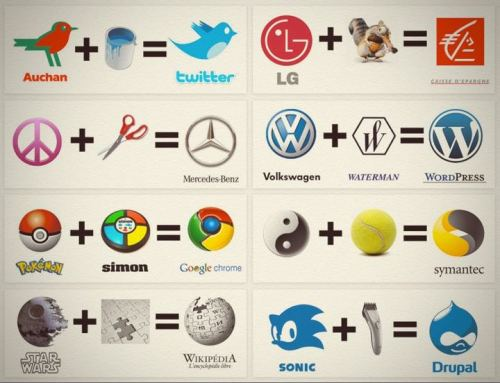 motionlessdream:  'The secret origin of global brand logos' by Guillaume Baret.
