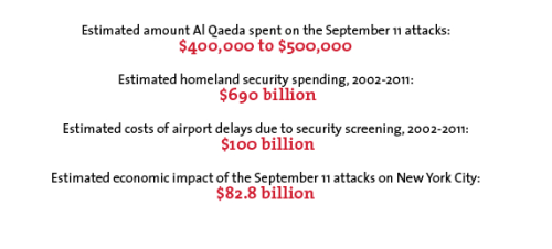 motherjones:  Bin Laden was killed one year ago. Some charts on the real cost of killing bin Laden.