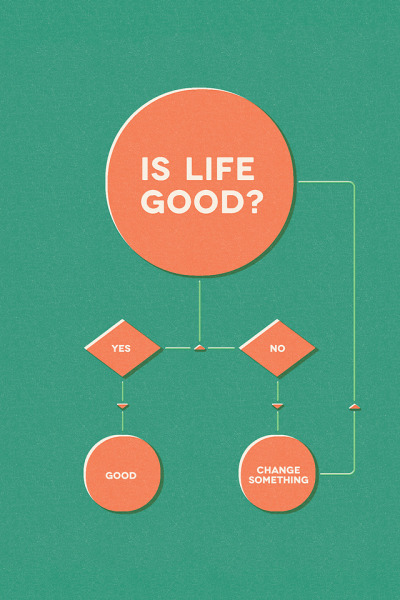 explore-blog:  The secret of happiness, in a simple flowchart. Need a hand with that change in finding purpose and doing what you love? Here are some more flowcharts to help.