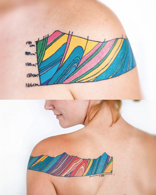 Tattoo You  This geologic cross section tattoo is one of my favorite pages in Carl Zimmer's Science Ink.