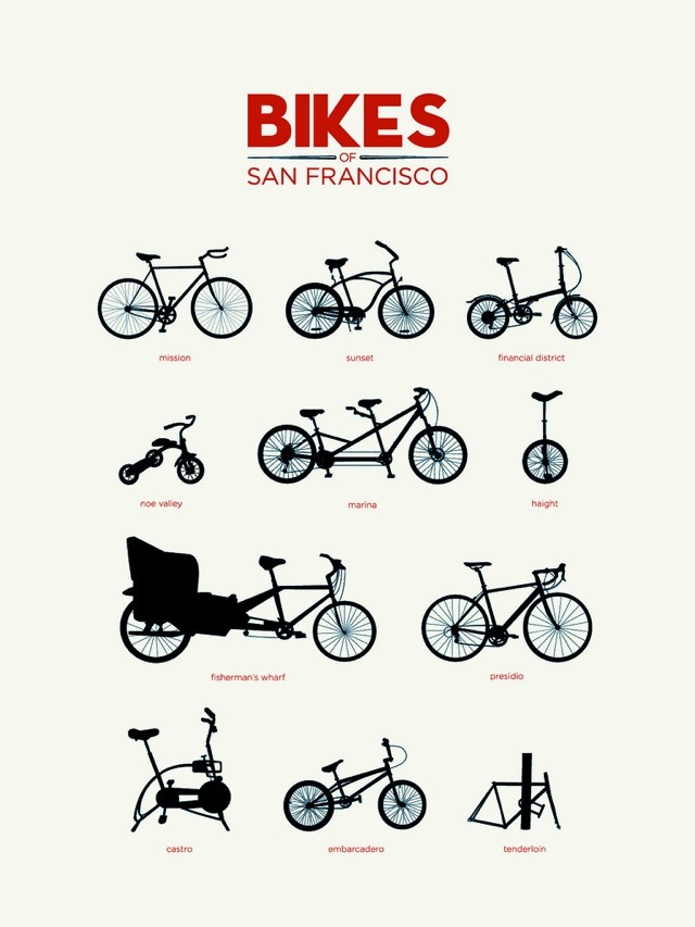edgar-guerra:  bikes of san francisco.