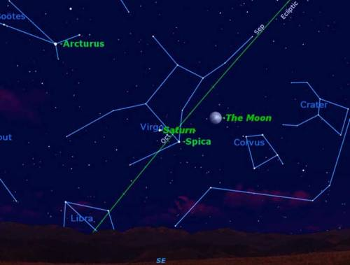 discoverynews:  Saturn, Moon, Star to Offer Triple Night Sky Treat The conjunction offers a chance to see how quickly the moon moves from night to night.  Look toward the southeast on Thursday night (THAT'S TONIGHT!!) about an hour after sunset, and you will behold a rare and beautiful sight, a triple conjunction of the moon, the planet Saturn, and the bright star Spica. A conjunction occurs when two or more astronomical objects are close together in the sky. In reality they are far apart in space; their closeness is just an effect of perspective. In astrology such close encounters are supposed to cause serious effects, but astronomers know that conjunctions are nothing more than a beautiful sight and a photo opportunity.  keep reading  TODAY TODAY TODAY