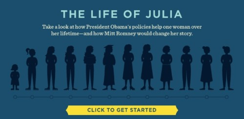 think4yourself:  (via Obama's New Surrogate on Women's Issues: 'Julia' - Matt Vasilogambros - Politics - The Atlantic)