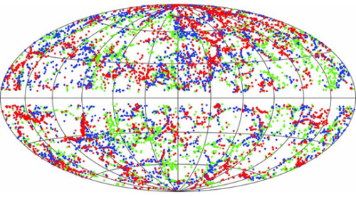 jtotheizzoe:  A Catalog of Galaxies: Mapping One Billion Light Years of the Universe The map above shows the distances of every observable galaxy within one billion light years of Earth, with red, blue and green representing increasing distance groups. It's the most complete mapping ever of galaxies within our billion-light-year neighborhood! The Milky Way lies among a small neighborhood of fifty or so galaxies called the Local Group, itself drifting toward the thousand-plus group of the Virgo Supercluster, who make up just a miniscule portion of the more than 80 billion galaxies thought to exist in the observable universe. But how are they organized? The map reinforces the idea that galaxies are not uniformly distributed, and that there are great areas of density like the Sloan Great Wall (the largest known structure in the universe, at 1.4 billion light years in length). It's but a fraction of what's out there. This comes from a recently released paper, posthumously authored by John P. Huchra, a pioneer of galaxy mapping who was working on the project when he passed away. A fitting tribute from his colleagues. (via SciTechDaily)