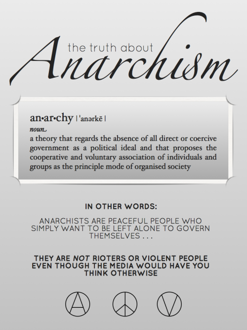 anarchei:  Anarchy Poster Remixed from this.