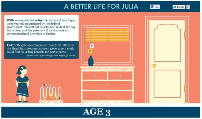 theheritagefoundation:  Heritage's Version of #Julia: A Better Life For Julia. Click here to see how Julia's life story can be about empowering her — not shackling her with government interference.