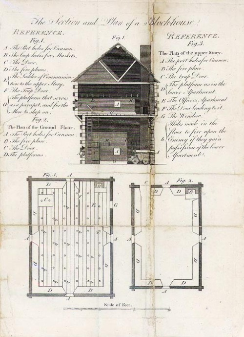 Typology Study Cross Section and Plans of a Block HouseAnburey's Travels Through the Interior Parts of America vol. I (London, 1789). 10 x 7 5/8 in