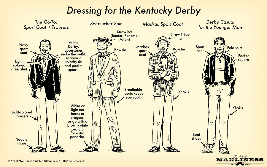 Art of Manliness style guide for the Kentucky Derby