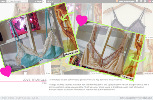 FEATURED!!! <3 Honeydew is all over  Stylesight, a leading trend forecasting site in the fashion industry!  They recently featured TWO  Honeydew Bralettes in a Spring 2012 Feature!!   What dew you think?!