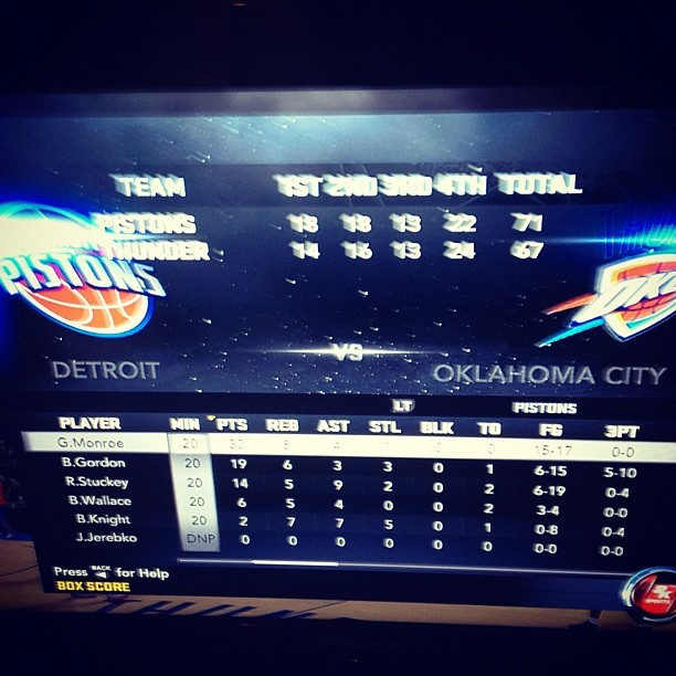 Took a L.  3-1 #whatimdoing #nba2k12 #instamaxx #maxxlife #okc #ballsohard  (Taken with instagram)