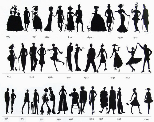 hoodoothatvoodoo:  Silhouettes through the decades