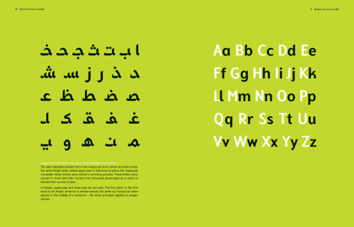 Cultural Connectives: Understanding Arab Culture What typography has to do with cross-cultural understanding and linguistic minimalism. More at brain pickings