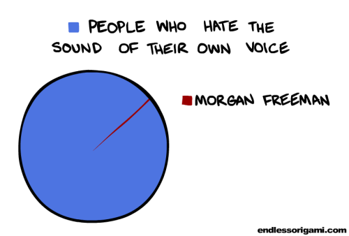 ilovecharts:  I've always wondered, since our voices usually sound way better in our head, what Morgan Freeman's voice sounds like in his head. Is it possible that it sounds even cooler?