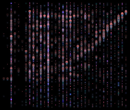 Good night processing ; Data is beautiful.