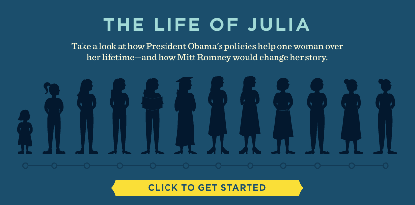 "newsweek:  ""The Life of Julia"" is pretty much a slam-dunk for the Obama communications campaign."