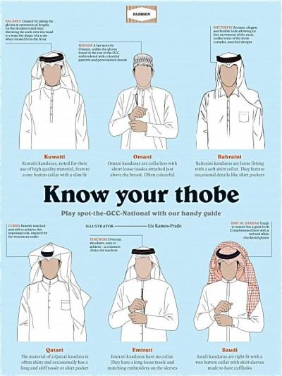 Know Your Thobe The afternoon explainer via Brownbook. FYI, I've only worn it Saudi style. — Michael