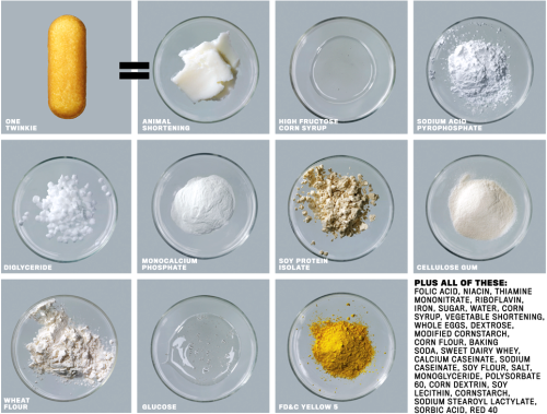 (via What's In a Twinkie? - The Daily Beast)