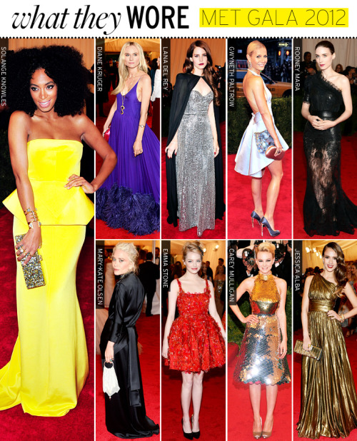 What they wore at the Met Gala 2012 I actually love all of these gowns for their extremely different styles, but must say I have a small soft spot for Emma Stone in Lanvin. Solange Knowles yellow peplum dress by Rachel Roy is a beautiful fashion statement while golden Greek goddess, Jessica Alba, in Michael Kors does also create quite a sensation. Let's not forget Mary-Kate Olsen in this amazing silk dress by The Row, Gwyneth Platrow in Prada, Rooney Mara in Givenchy Haute Couture, Diane Kruger in this theatrical Prada gown, Lana Del Rey in sparkling Altuzarra and last but not least, Carey Mulligan in futuristic Prada… Choice-wise, you will notice that Prada is very well and widely represented.. Note how the dresses are different one from the other! An illustration of the versatility of this luxury house! What is your favorite look?