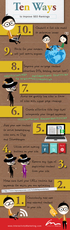 10 Ways To Improve #SEO Rankings [Infographic]