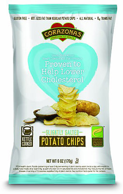 The worst (and best) chips for your hips…