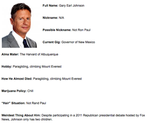 Get to Know a Third Party Candidate: Gary Johnson, Libertarian Party