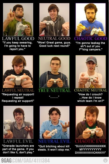 9gag:  Which type of GAMER are you?  haha lol most of them xD