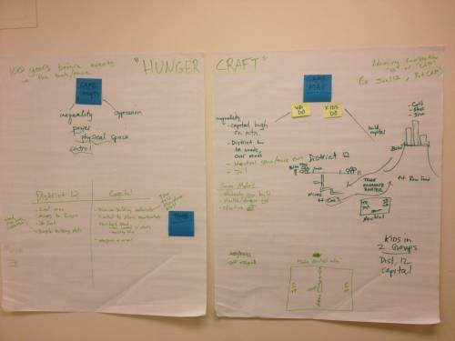 Mapping out a Hunger Games activity for a library Minecraft Jam with @pathough. Really excited to explore themes of the book with Highschool age kids!  No arena deathmatch, but there might well be combat if it evolves organically. http://i.imgur.com/HX1oW.jpg